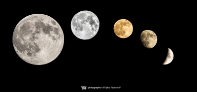 Supermoon Phases